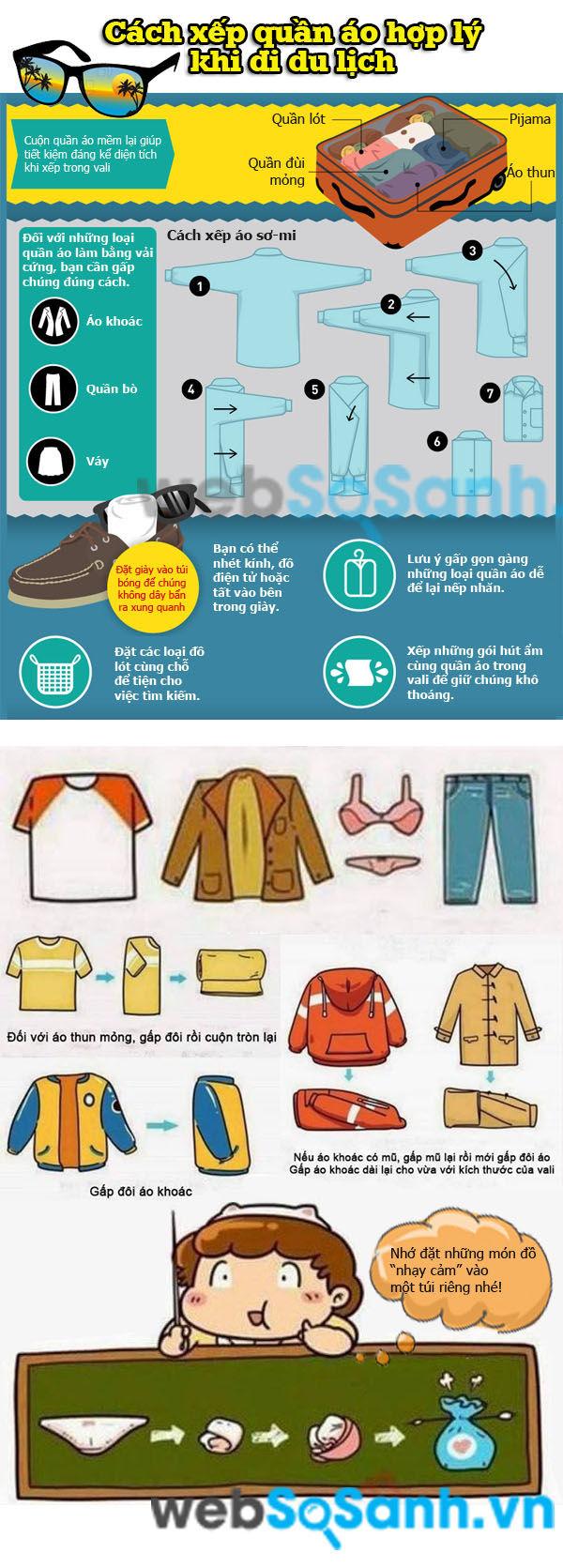 Mẹo sắp xếp hành lý khi đi du lịch